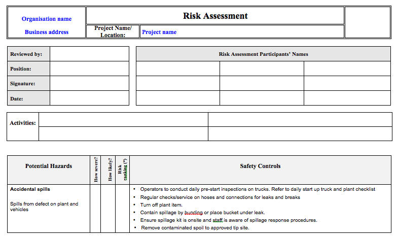 Risk assessments for construction projects for Ohs management plan template